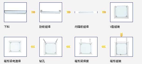 焊接h型钢,焊接钢结构